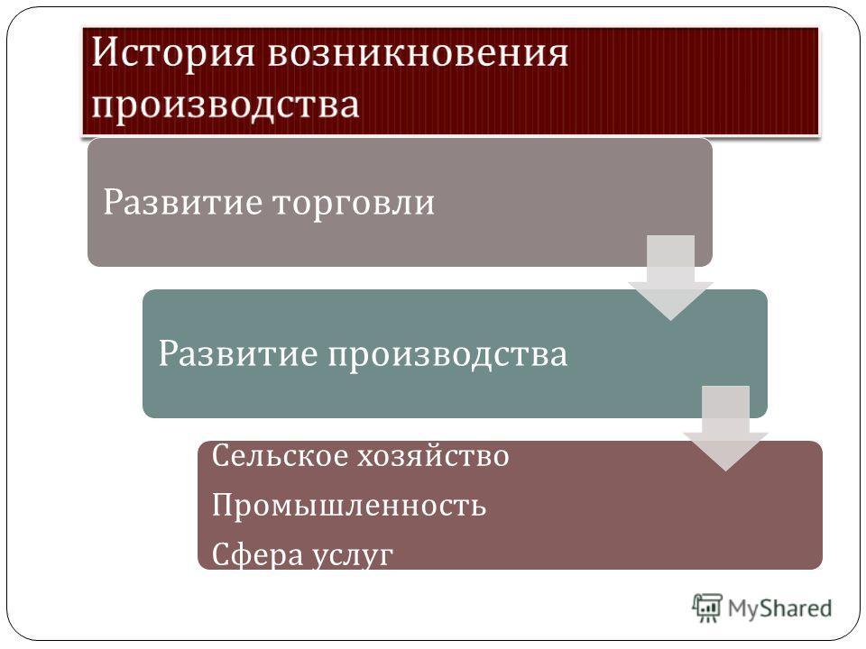 Развитие торговлиРазвитие производства Сельское хозяйство Промышленность Сфера услуг