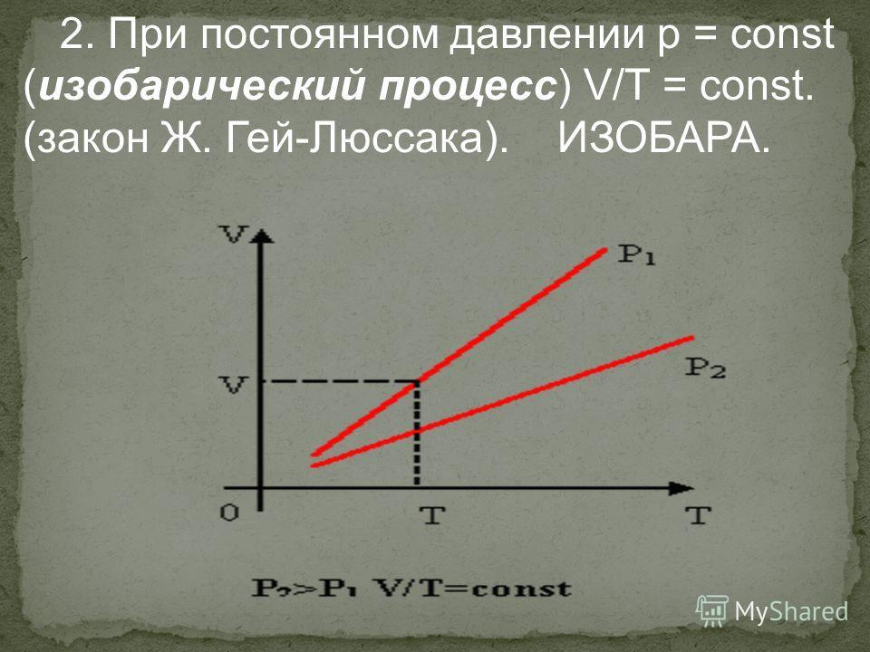 2. При постоянном давлении р = const (изобарический процесс) V/T = const. (закон Ж. Гей-Люссака). ИЗОБАРА.