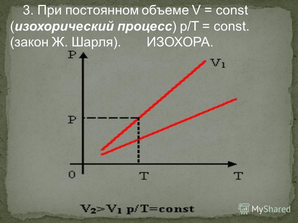 3. При постоянном объеме V = const (изохорический процесс) p/T = const. (закон Ж. Шарля). ИЗОХОРА.