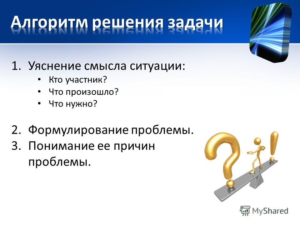 1.Уяснение смысла ситуации: Кто участник? Что произошло? Что нужно? 2.Формулирование проблемы. 3.Понимание ее причин проблемы.