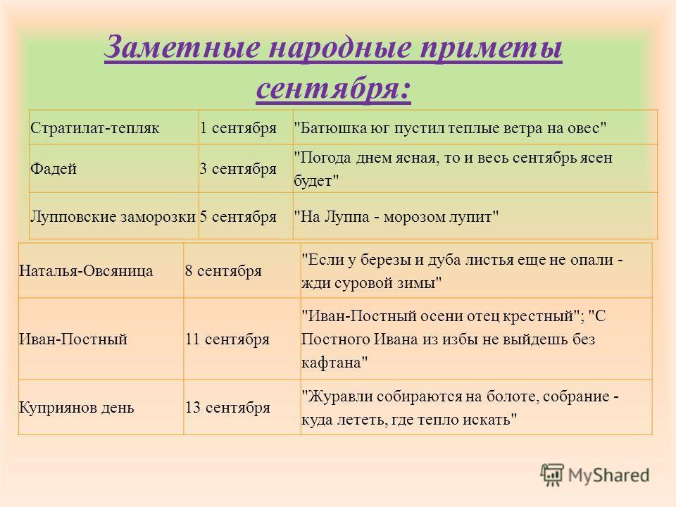 Заметные народные приметы сентября: Стратилат-тепляк1 сентября