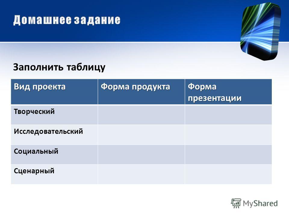Заполнить таблицу Вид проекта Форма продукта Форма презентации Творческий Исследовательский Социальный Сценарный