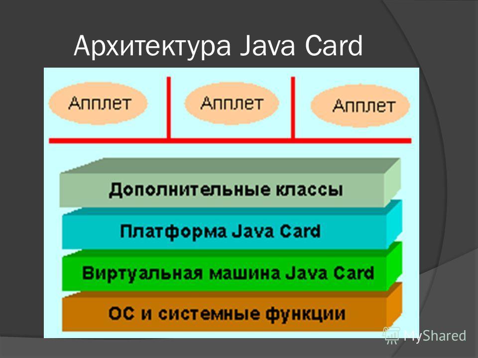 Архитектура Java Card