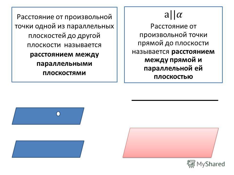 Расстояние от произвольной точки одной из параллельных плоскостей до другой плоскости называется расстоянием между параллельными плоскостями