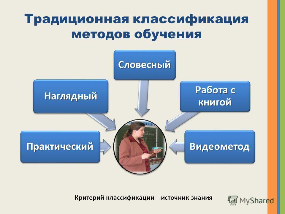 Традиционная классификация методов обучения Практический Наглядный Словесный Работа с книгой Видеометод Критерий классификации – источник знания