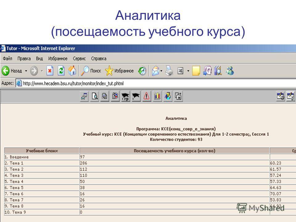 Аналитика (посещаемость учебного курса)