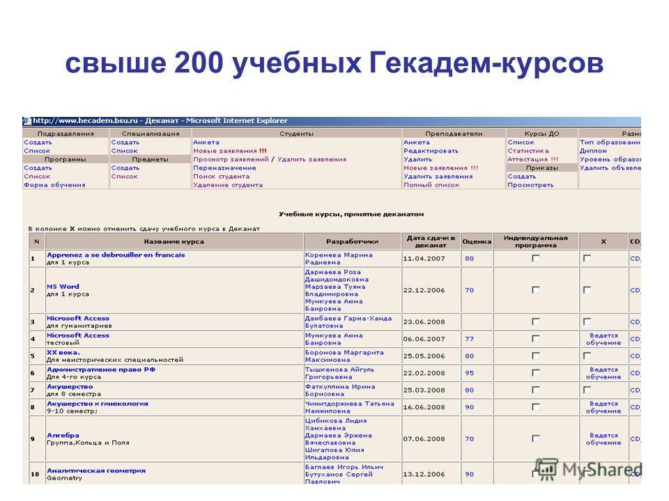 свыше 200 учебных Гекадем-курсов