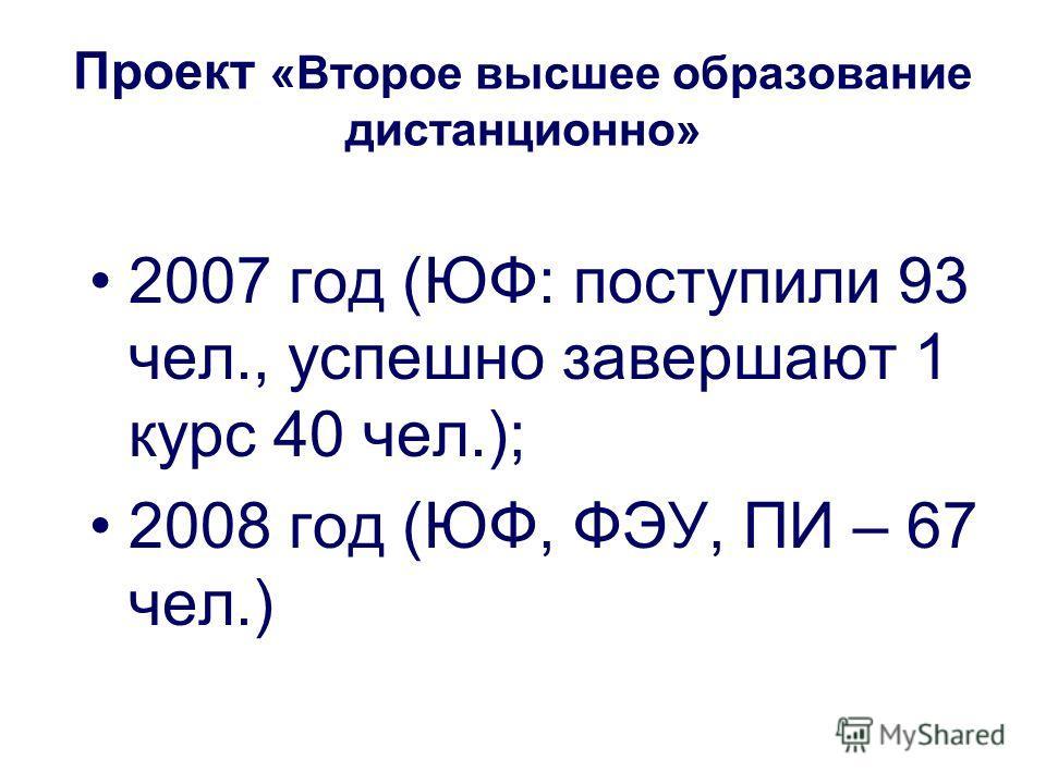 Проект «Второе высшее образование дистанционно» 2007 год (ЮФ: поступили 93 чел., успешно завершают 1 курс 40 чел.); 2008 год (ЮФ, ФЭУ, ПИ – 67 чел.)