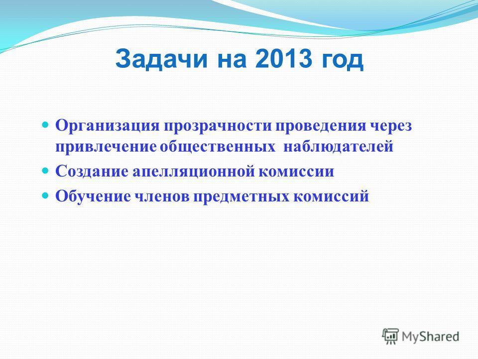 Задачи на 2013 год Организация прозрачности проведения через привлечение общественных наблюдателей Создание апелляционной комиссии Обучение членов предметных комиссий