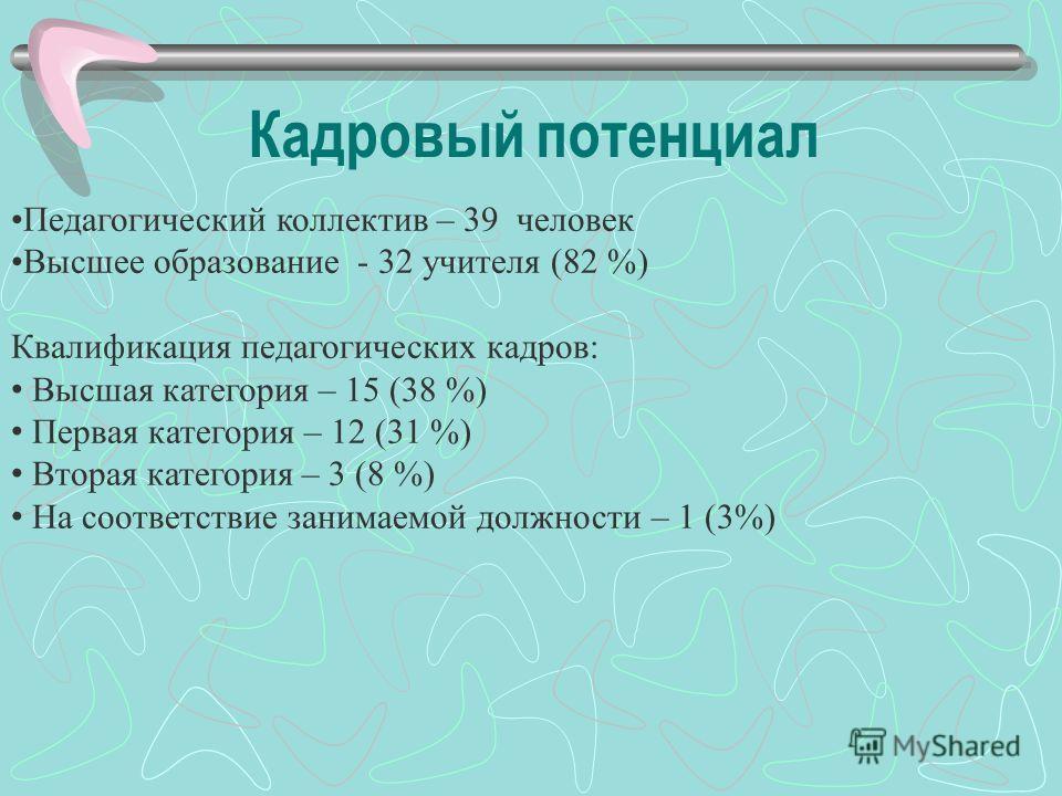 Педагогический коллектив – 39 человек Высшее образование - 32 учителя (82 %) Квалификация педагогических кадров: Высшая категория – 15 (38 %) Первая категория – 12 (31 %) Вторая категория – 3 (8 %) На соответствие занимаемой должности – 1 (3%) Кадров