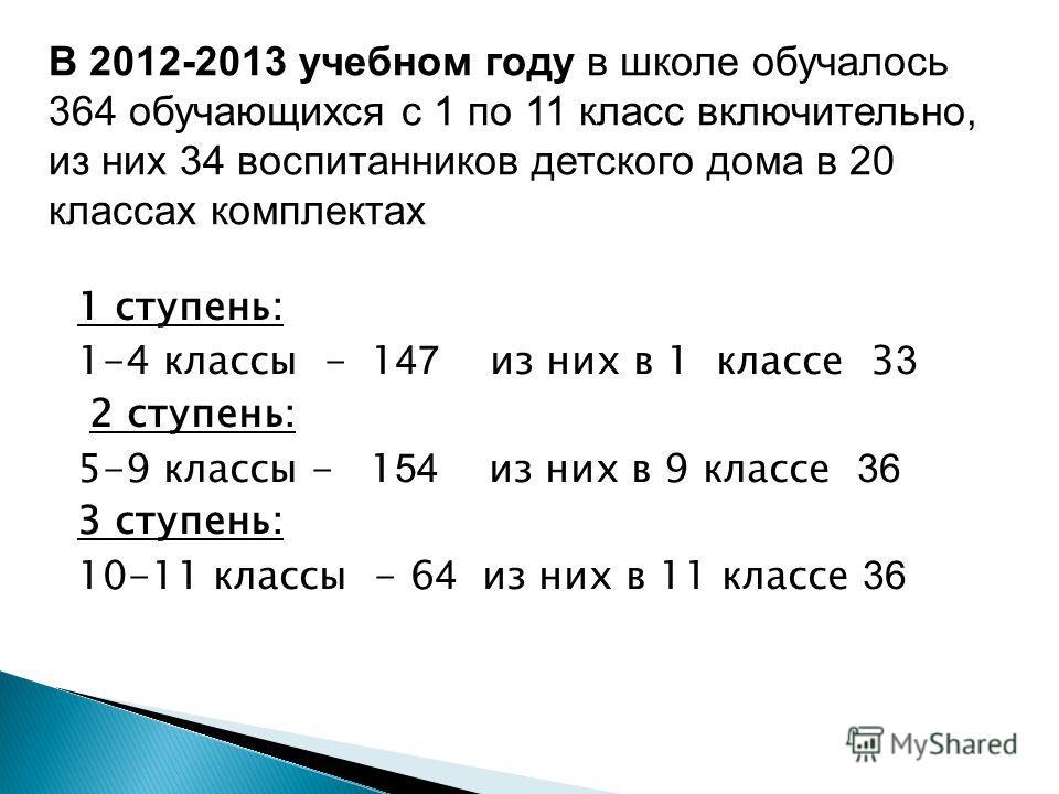 1 ступень: 1-4 классы - 1 47 из них в 1 классе 3 3 2 ступень: 5-9 классы - 1 54 из них в 9 классе 36 3 ступень: 10-11 классы - 6 4 из них в 11 классе 36 В 2012-2013 учебном году в школе обучалось 364 обучающихся с 1 по 11 класс включительно, из них 3