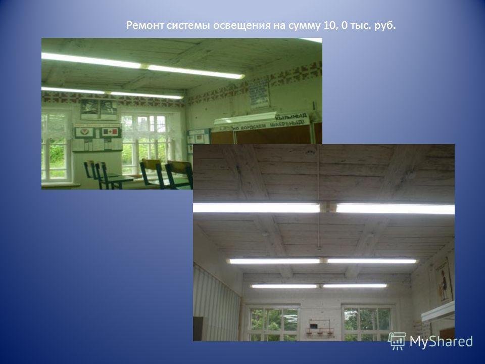 Приобретено ученической мебели на сумму 35,303 тыс. руб.