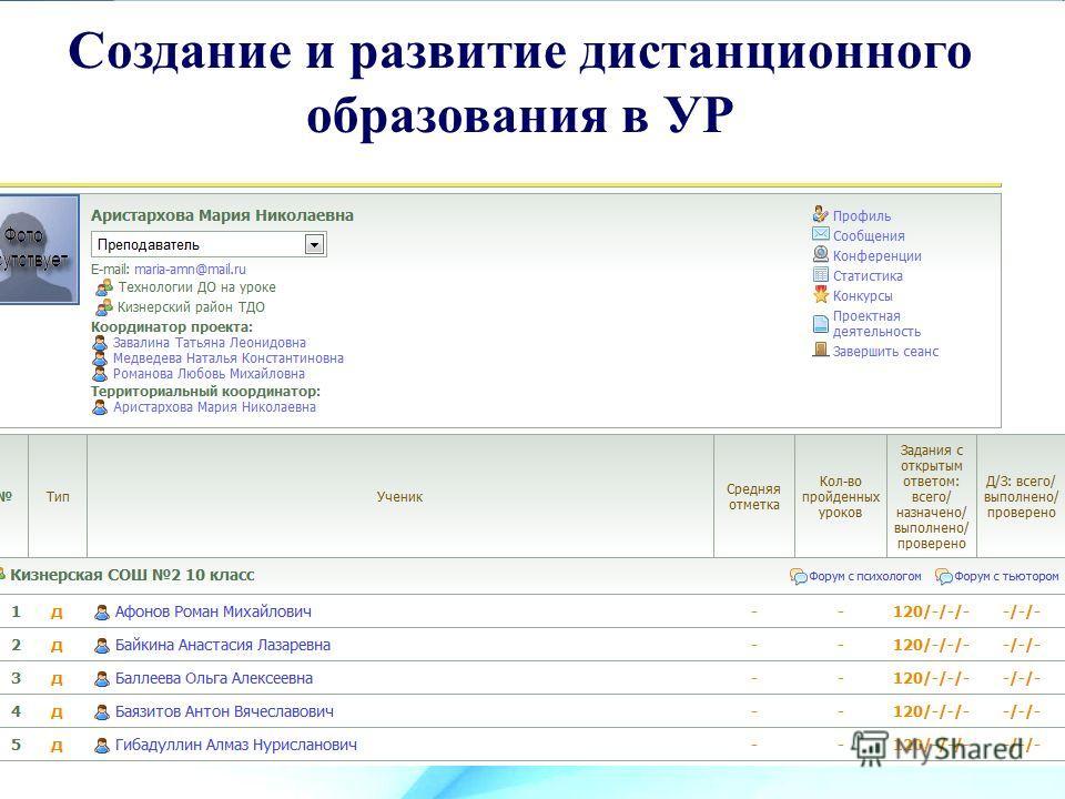 Создание и развитие дистанционного образования в УР