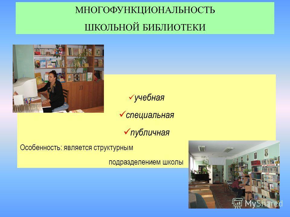 МНОГОФУНКЦИОНАЛЬНОСТЬ ШКОЛЬНОЙ БИБЛИОТЕКИ учебная специальная публичная Особенность: является структурным подразделением школы