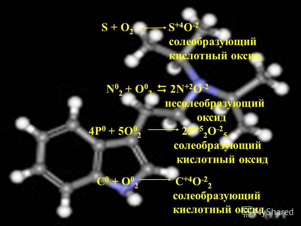 S + O 2 S +4 O -2 солеобразующий кислотный оксид N 0 2 + O 0 2 2N +2 O -2 несолеобразующий оксид 4P 0 + 5O 0 2 2P +5 2 O -2 5 солеобразующий кислотный оксид C 0 + O 0 2 С +4 O -2 2 солеобразующий кислотный оксид