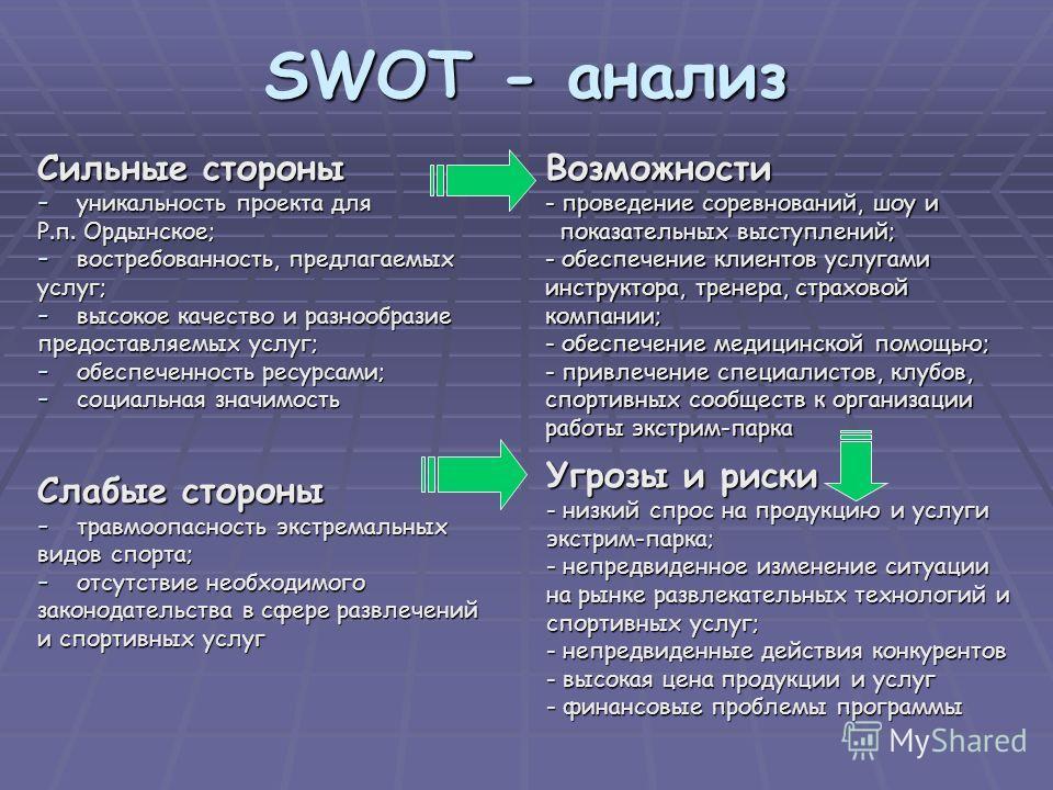 SWOT - анализ Сильные стороны - уникальность проекта для Р.п. Ордынское; - востребованность, предлагаемых услуг; - высокое качество и разнообразие предоставляемых услуг; - обеспеченность ресурсами; - социальная значимость Слабые стороны - травмоопасн