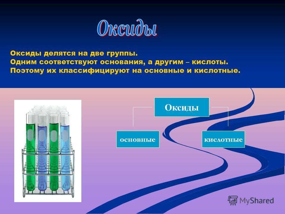 МОУ – Козихинская средняя общеобразовательная школа Выполнила: Иванова Н.