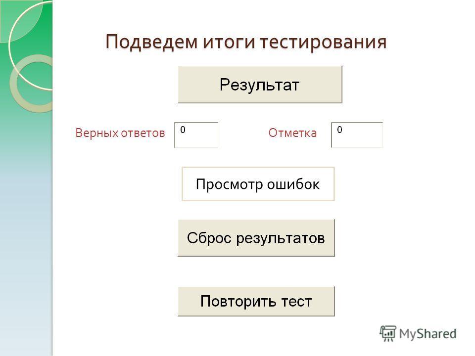 Подведем итоги тестирования Верных ответовОтметка Просмотр ошибок