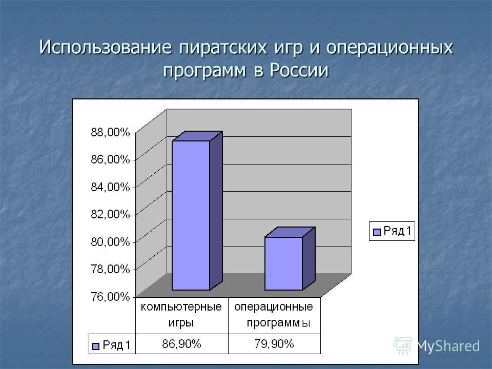 Использование пиратских игр и операционных программ в России ы