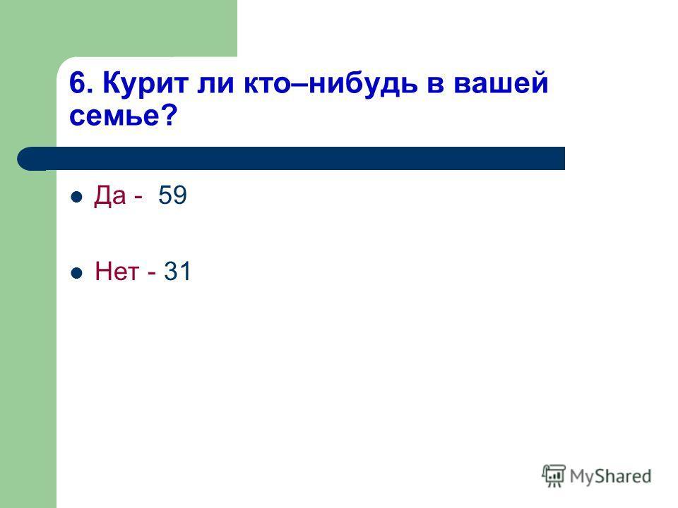 6. Курит ли кто–нибудь в вашей семье? Да - 59 Нет - 31