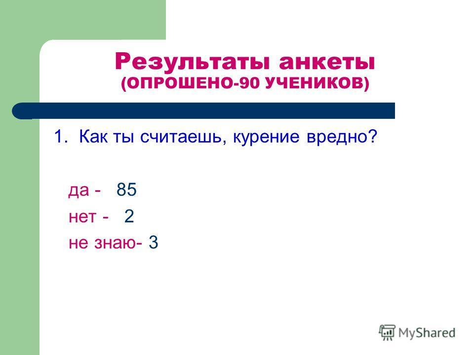Результаты анкеты (ОПРОШЕНО-90 УЧЕНИКОВ) 1. Как ты считаешь, курение вредно? да - 85 нет - 2 не знаю- 3