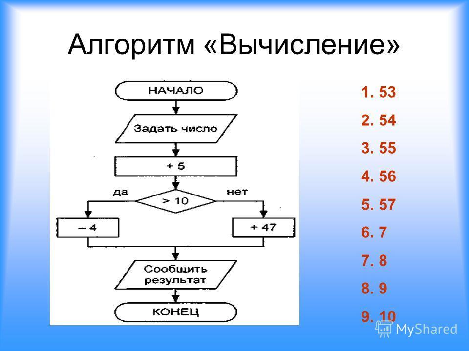 Алгоритмы, в которых осуществляется выбор действий в зависимости от какого-то условия, называются разветвляющимися.