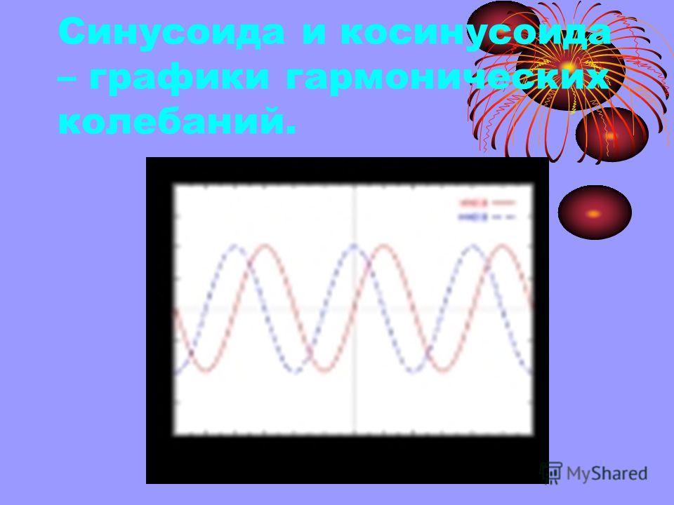 Синусоида и косинусоида – графики гармонических колебаний.