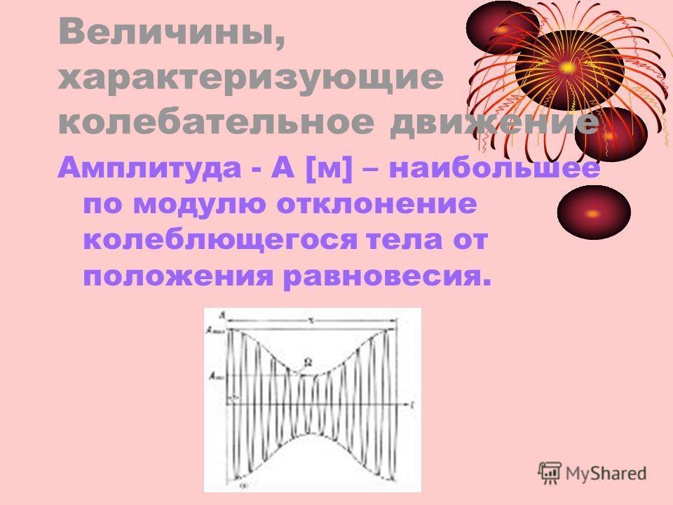 Величины, характеризующие колебательное движение Амплитуда - А [м] – наибольшее по модулю отклонение колеблющегося тела от положения равновесия.