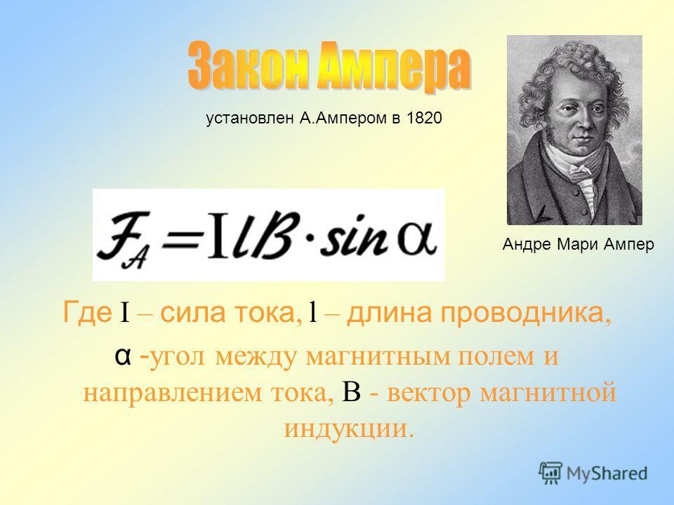 Где I – сила тока, l – длина проводника, α - угол между магнитным полем и направлением тока, В - вектор магнитной индукции. установлен А.Ампером в 1820 Андре Мари Ампер