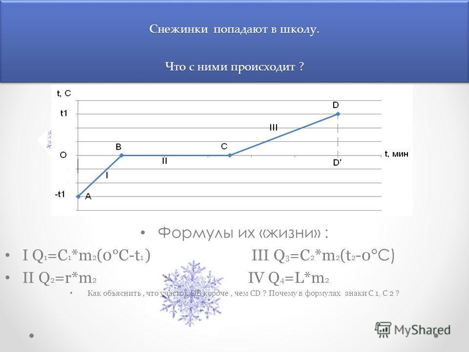 Снежинки попадают в школу. Что с ними происходит ? Формулы их «жизни» : I Q 1 =C 1 *m 2 (0°C-t 1 ) III Q 3 =C 2 *m 2 (t 2 -0 °C) II Q 2 =r*m 2 IV Q 4 =L*m 2 Как обьяснить, что участок ОВ короче, чем СD ? Почему в формулах знаки С 1, С 2 ?