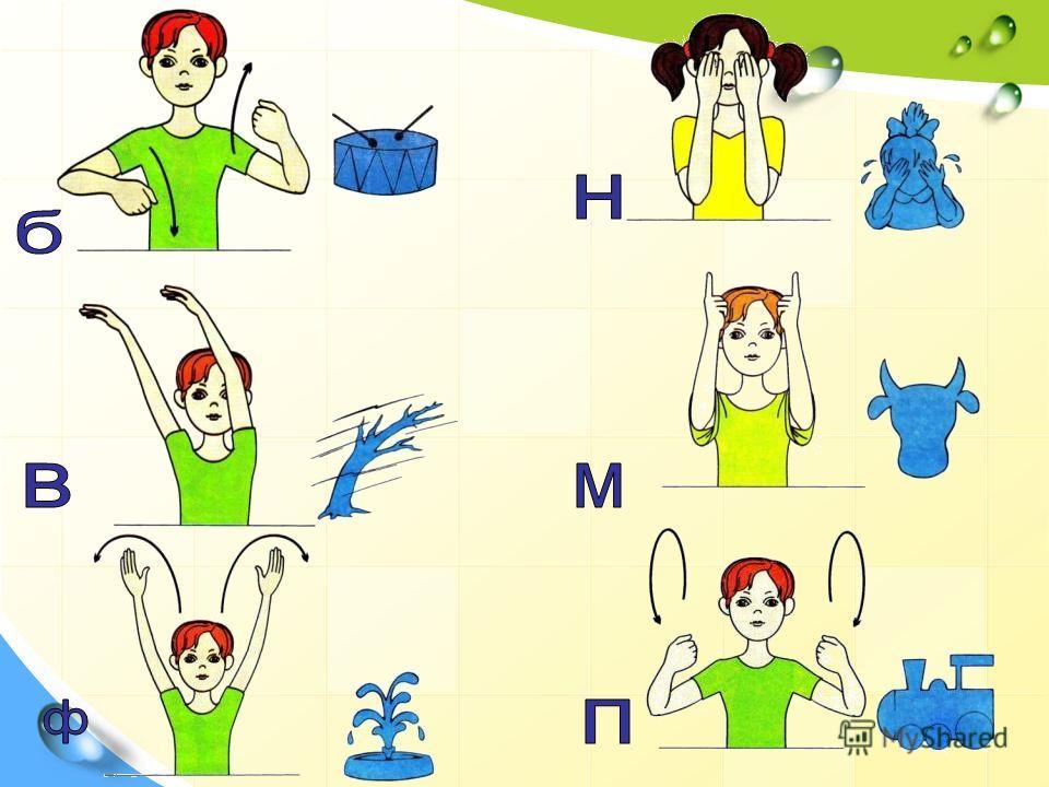 Зрительные символы согласных звуков