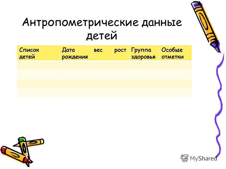 Антропометрические данные детей Список детей Дата рождения весростГруппа здоровья Особые отметки