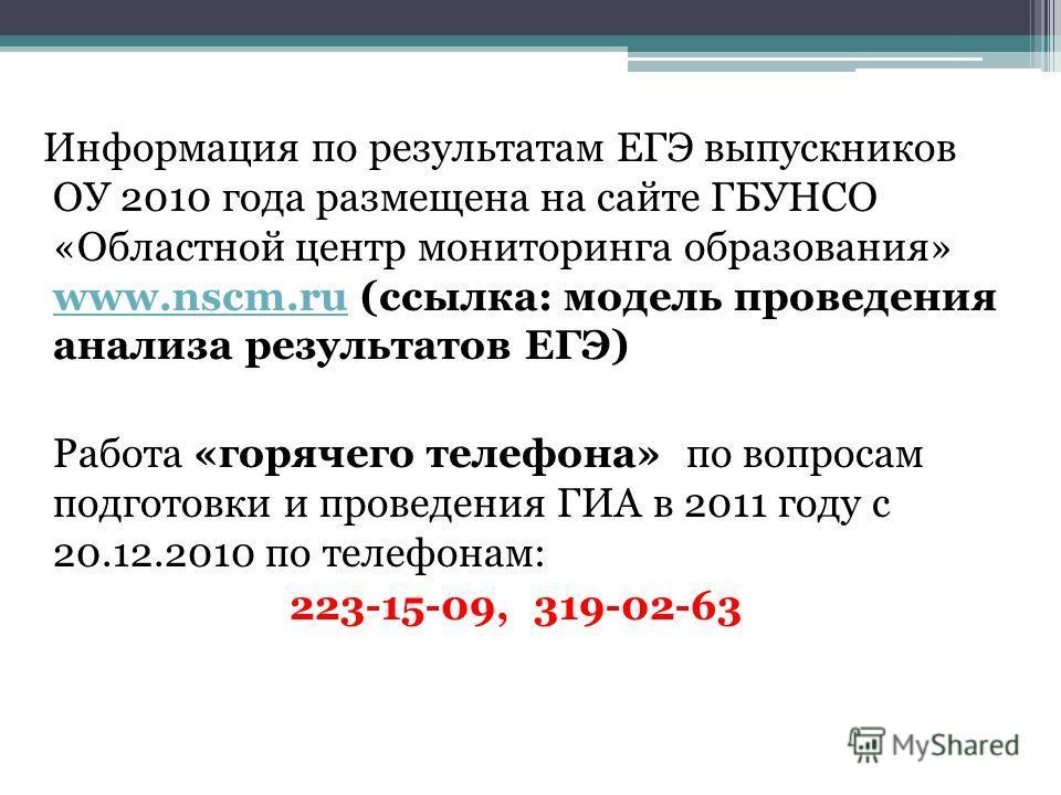 Информация по результатам ЕГЭ выпускников ОУ 2010 года размещена на сайте ГБУНСО «Областной центр мониторинга образования» www.nscm.ru (ссылка: модель проведения анализа результатов ЕГЭ) www.nscm.ru Работа «горячего телефона» по вопросам подготовки и