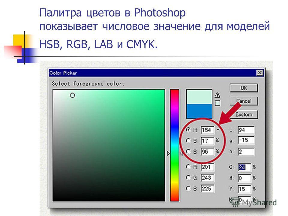 Палитра цветов в Photoshop показывает числовое значение для моделей HSB, RGB, LAB и CMYK.