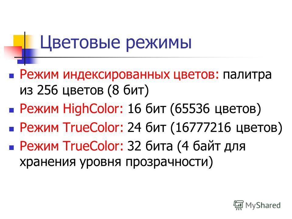 Цветовые режимы Режим индексированных цветов: палитра из 256 цветов (8 бит) Режим HighColor: 16 бит (65536 цветов) Режим TrueColor: 24 бит (16777216 цветов) Режим TrueColor: 32 бита (4 байт для хранения уровня прозрачности)