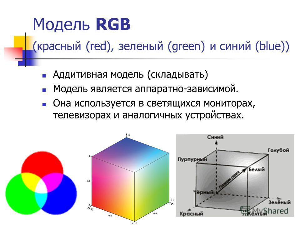 Модель RGB (красный (red), зеленый (green) и синий (blue)) Аддитивная модель (складывать) Модель является аппаратно-зависимой. Она используется в светящихся мониторах, телевизорах и аналогичных устройствах.