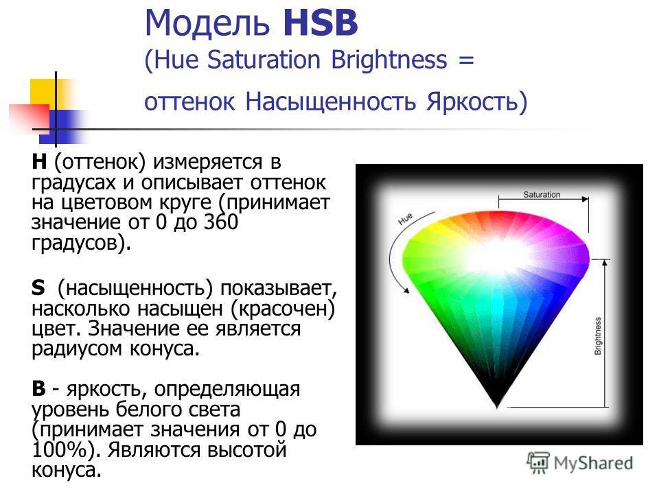 Модель HSB (Hue Saturation Brightness = оттенок Насыщенность Яркость) H (оттенок) измеряется в градусах и описывает оттенок на цветовом круге (принимает значение от 0 до 360 градусов). S (насыщенность) показывает, насколько насыщен (красочен) цвет. З