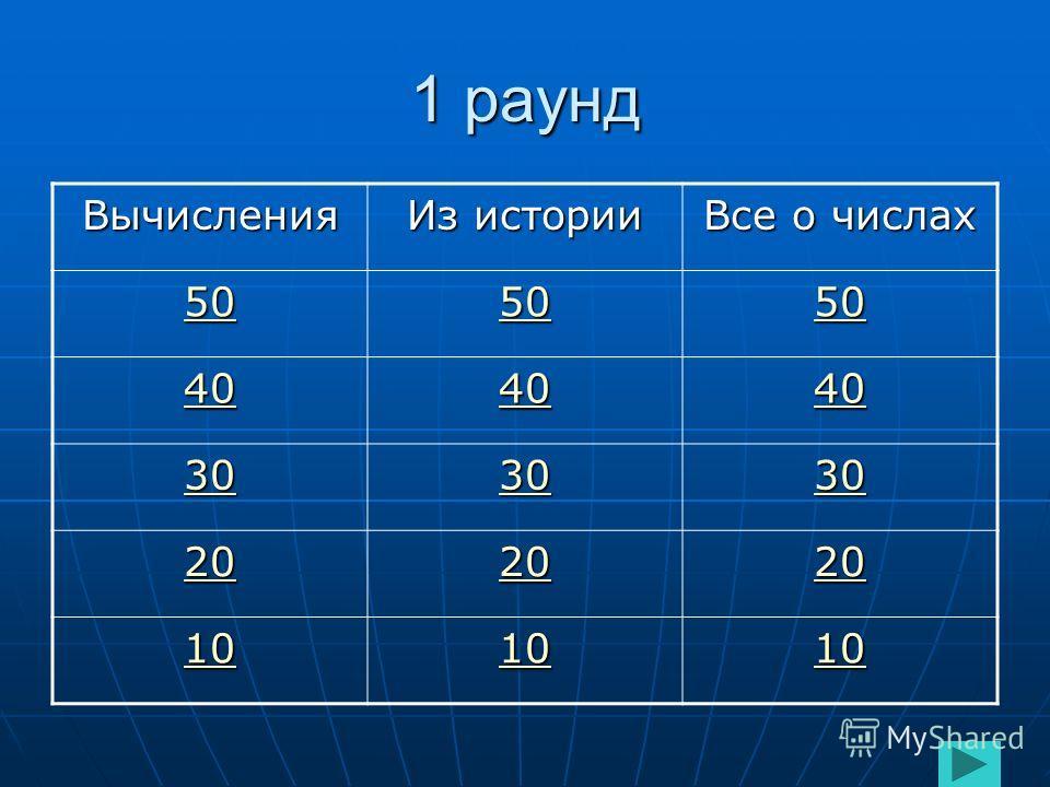 1 раунд Вычисления Из истории Все о числах 50 40 30 20 10