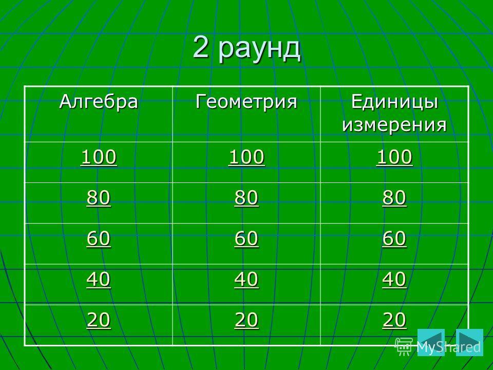 2 раунд АлгебраГеометрия Единицы измерения 100 80 60 40 20