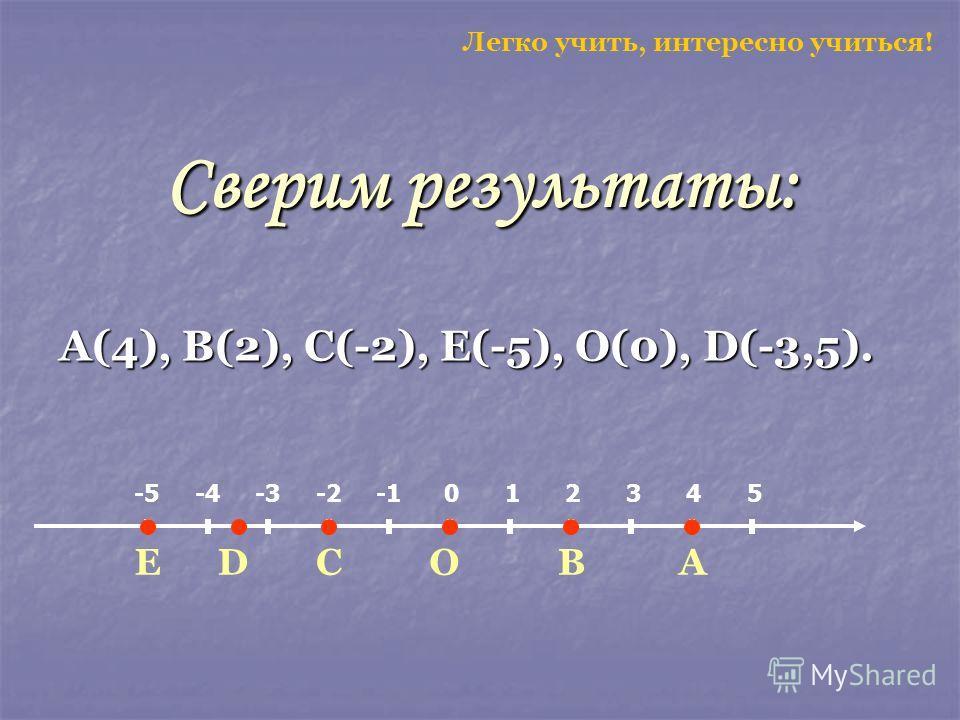 А(4), В(2), С(-2), Е(-5), О(0), D(-3,5). Сверим результаты: 012345-2-3-4-5 АВОСDЕ Легко учить, интересно учиться!