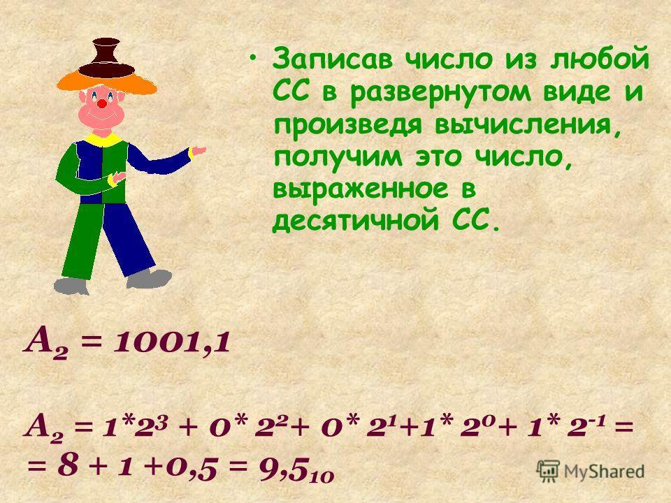 Любое число в позиционной СС можно представить в развернутой форме. 385,65 = 3*10 2 + 8*10 1 + 5*10 0 + 6*10 -1 + 5*10 -2 Значение числа складывается как сумма цифр, составляющих число, умноженных на основание системы в степени, обозначающей номер по