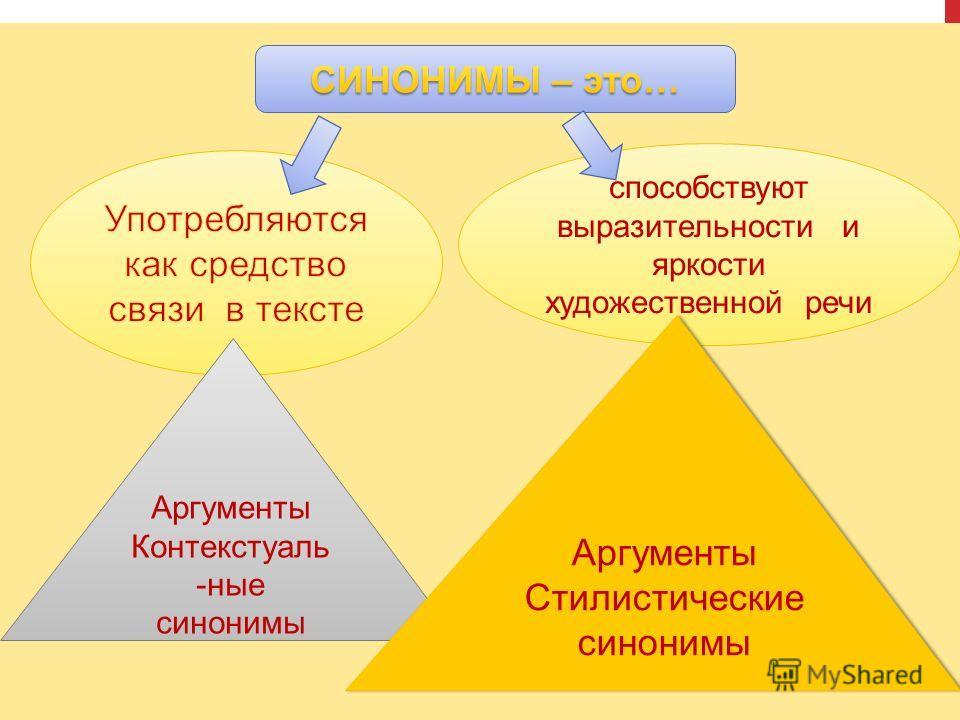 способствуют выразительности и яркости художественной речи Аргументы Контекстуаль -ные синонимы Аргументы Стилистические синонимы Аргументы Стилистические синонимы