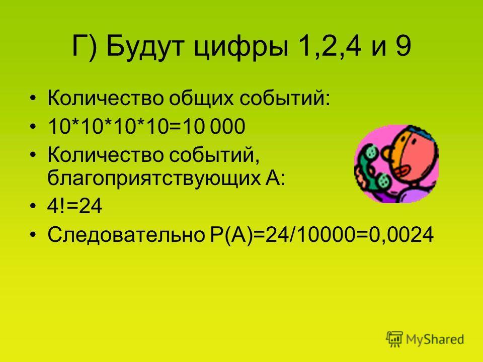 Г) Будут цифры 1,2,4 и 9 Количество общих событий: 10*10*10*10=10 000 Количество событий, благоприятствующих А: 4!=24 Следовательно Р(А)=24/10000=0,0024