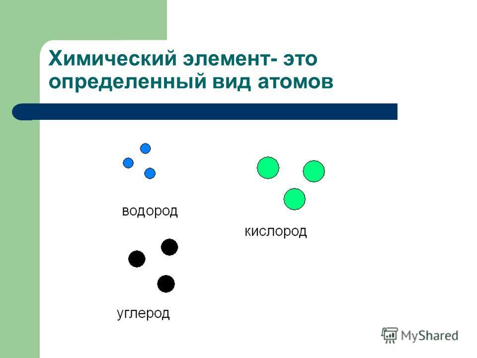 Химический элемент- это определенный вид атомов