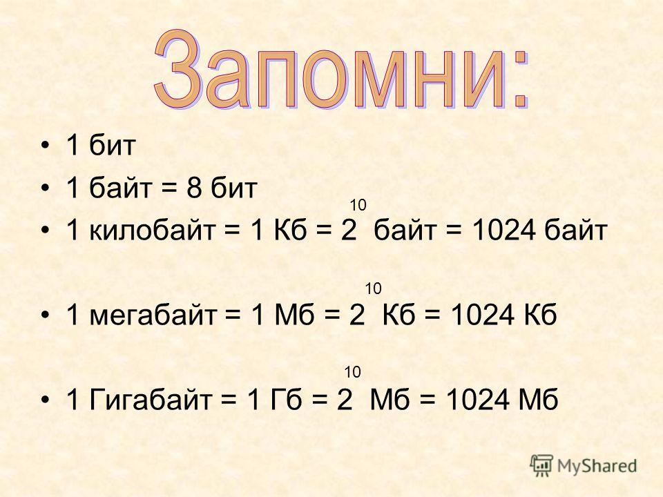 1 бит 1 байт = 8 бит 1 килобайт = 1 Кб = 2 байт = 1024 байт 1 мегабайт = 1 Мб = 2 Кб = 1024 Кб 1 Гигабайт = 1 Гб = 2 Мб = 1024 Мб 10