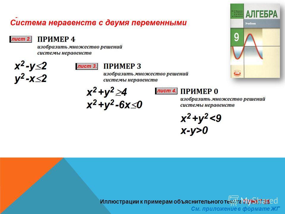 ПУНКТ 25 Иллюстрации к примерам объяснительного текста ПУНКТ 25 См. приложение в формате ЖГ