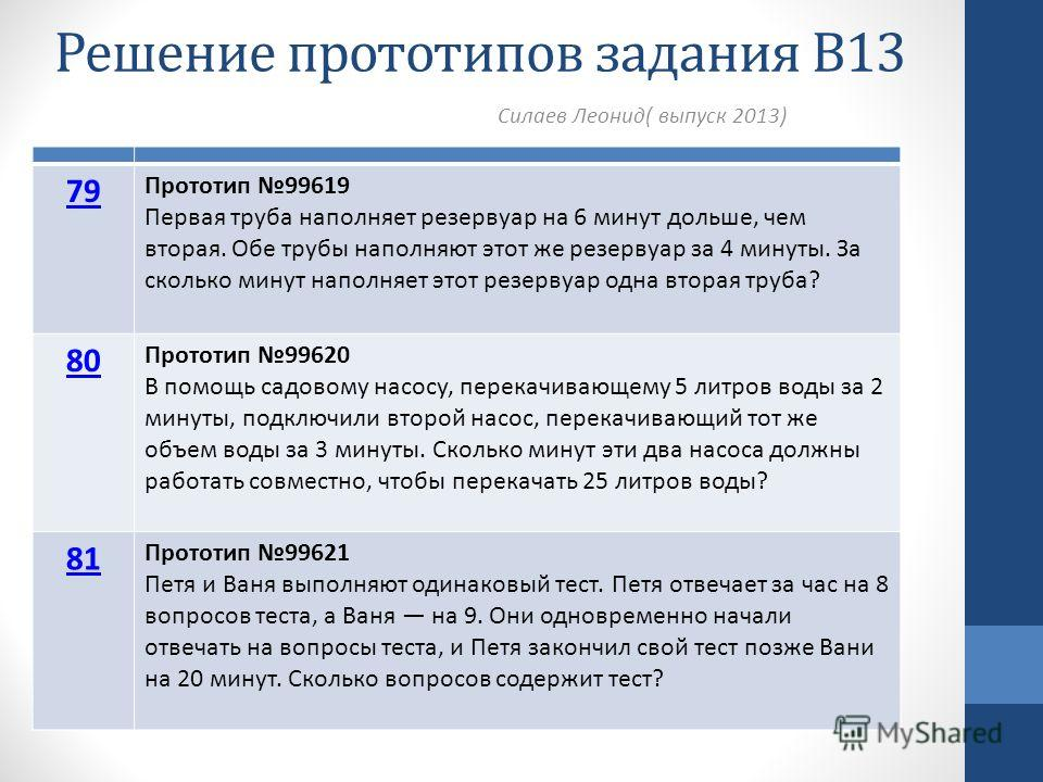 Решение прототипов задания В13 Силаев Леонид( выпуск 2013) 79 Прототип 99619 Первая труба наполняет резервуар на 6 минут дольше, чем вторая. Обе трубы наполняют этот же резервуар за 4 минуты. За сколько минут наполняет этот резервуар одна вторая труб