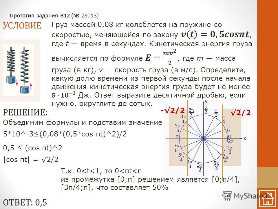 УСЛОВИЕ Прототип задания B12 ( 28013) ОТВЕТ: 0,5 РЕШЕНИЕ: Объединим формулы и подставим значение 5*10^-3(0,08*(0,5*cos пt)^2)/2 0,5 (cos пt)^2 |cos пt| = 2/2 2/2 -2/2 Т.к. 0