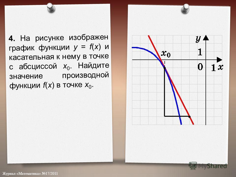 Журнал «Математика» 17/2011 4. На рисунке изображен график функции у = f(x) и касательная к нему в точке с абсциссой х 0. Найдите значение производной функции f(x) в точке х 0.