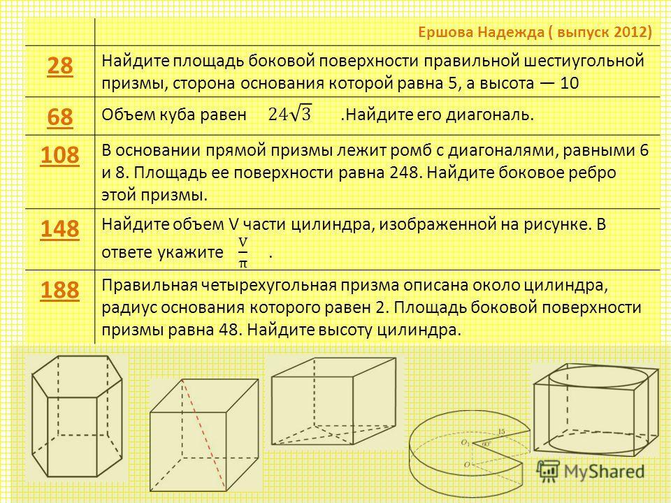 Ершова Надежда ( выпуск 2012) 28 Найдите площадь боковой поверхности правильной шестиугольной призмы, сторона основания которой равна 5, а высота 10 68 108 В основании прямой призмы лежит ромб с диагоналями, равными 6 и 8. Площадь ее поверхности равн